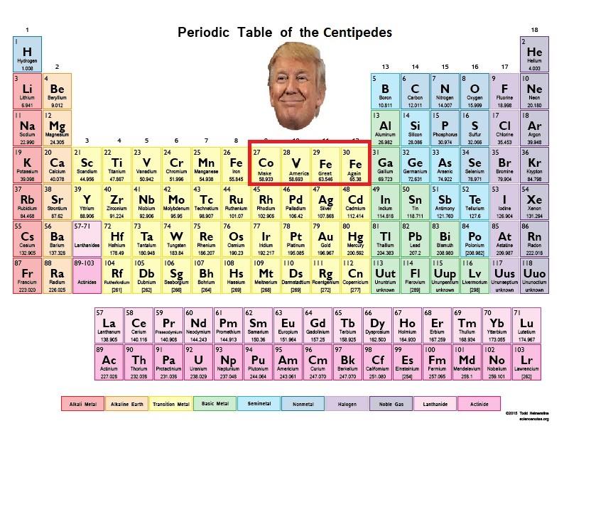 """What Trump Actually Meant Cucks. . Periodic Table of the Centipedes """" 22 13 M 25 IE: Ti V Cr Mn Fe AME Winn Elaine Eryn- Ath 41 42 43 y Zr Nb Mo Te Ru Rh Pd Ag  What Trump Actually Meant Cucks Periodic Table of the Centipedes """" 22 13 M 25 IE: Ti V Cr Mn Fe AME Winn Elaine Eryn- Ath 41 42 43 y Zr Nb Mo Te Ru Rh Pd Ag"""