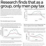 The real gender gap